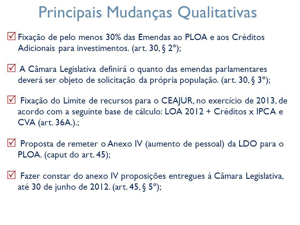 Fixação de pelo menos 30% das Emendas ao PLOA e aos Créditos Adicionais para investimentos.