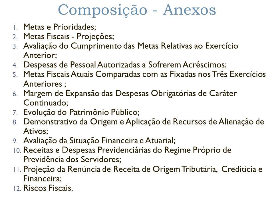 Composição - Anexos 1. Metas e Prioridades; 2. Metas Fiscais - Projeções; 3. Avaliação do Cumprimento das Metas Relativas ao Exercício Anterior; 4. De