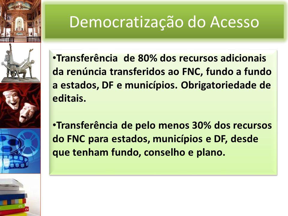 Democratização do Acesso Transferência de 80% dos recursos adicionais da renúncia transferidos ao FNC, fundo a fundo a estados, DF e municípios.