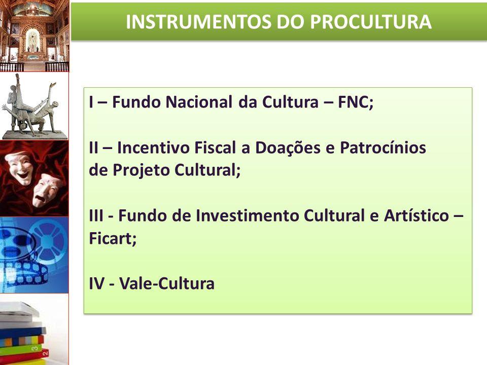 OBJETIVOS DO SUBSTITUTIVO Ampliação dos recursos para a Cultura; Fortalecimento do Fundo Nacional de Cultura ; Participação Social na gestão do Procultura; Democratização do acesso aos recursos da Cultura; Desconcentração dos recursos da Cultura; 5 5 1 1 2 2 3 3 4 4 patrimônio 6 6 Distribuição por todo o Brasil dos recursos e do acesso a Cultura.