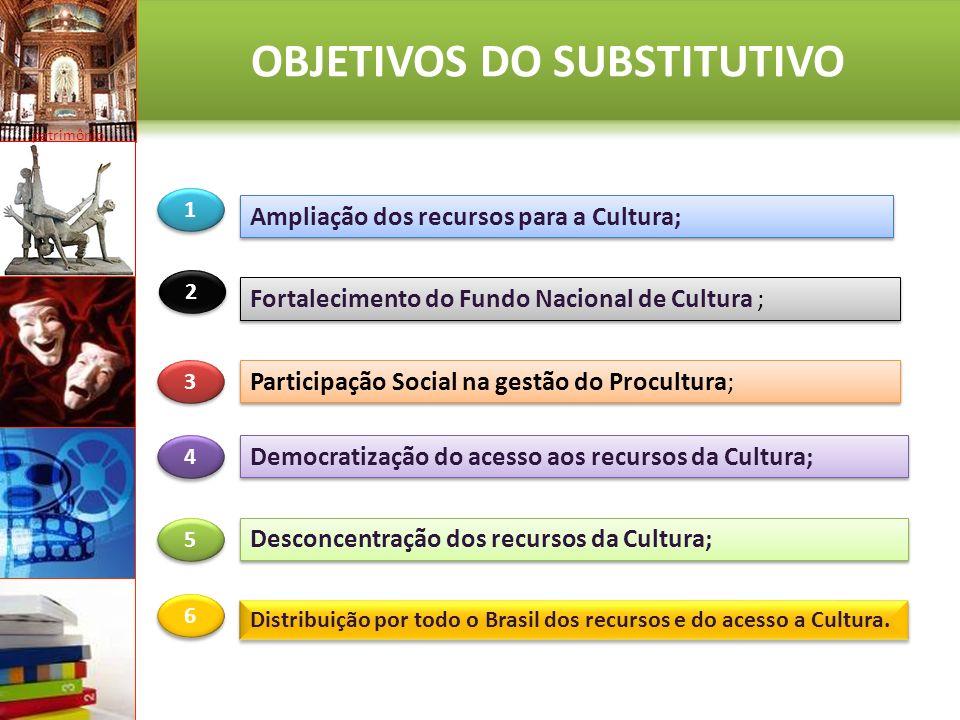 Democratização do Acesso Instituição dos prêmios: da Cultura Brasileira, do Teatro Brasileiro e Mambembe de Dança.