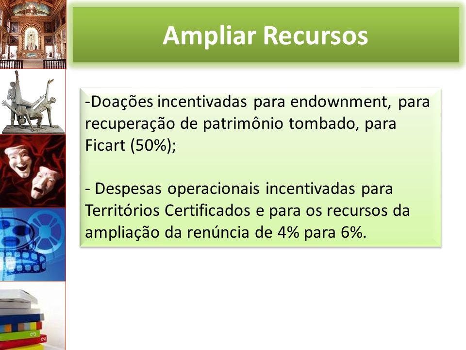 Ampliar Recursos -Doações incentivadas para endownment, para recuperação de patrimônio tombado, para Ficart (50%); - Despesas operacionais incentivadas para Territórios Certificados e para os recursos da ampliação da renúncia de 4% para 6%.