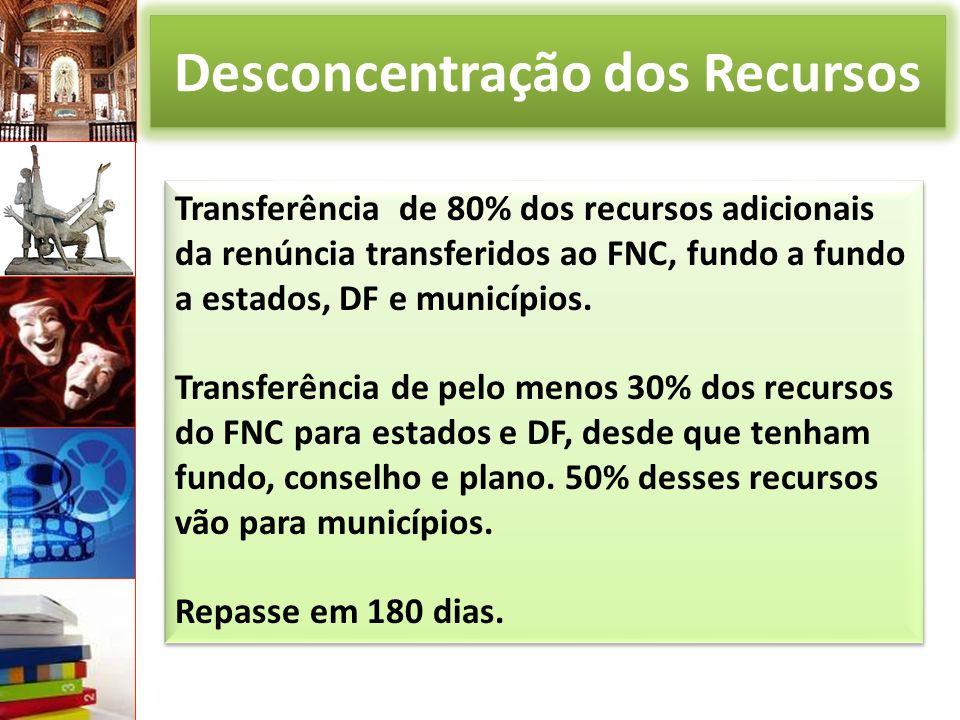Desconcentração dos Recursos Transferência de 80% dos recursos adicionais da renúncia transferidos ao FNC, fundo a fundo a estados, DF e municípios.