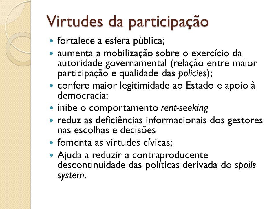 Participação social 1) abertura institucional que permita participação; 2) incentivos institucionais para a participação 3) instituições que rotinizem a participação; 4) criação de canais estreitos entre decisões participativas e as instâncias representativas formais (Congressos, Assembléias e Câmaras municipais)