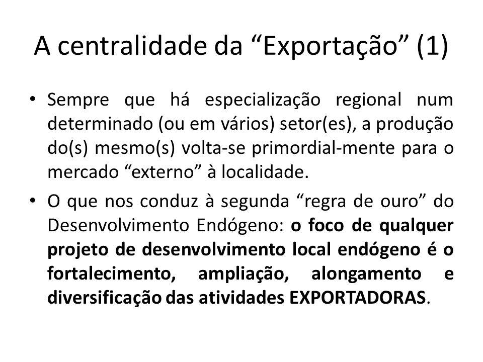 A centralidade da Exportação (1) Sempre que há especialização regional num determinado (ou em vários) setor(es), a produção do(s) mesmo(s) volta-se pr