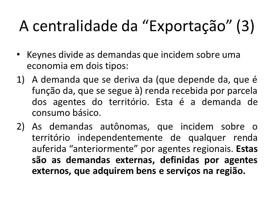 A centralidade da Exportação (3) Keynes divide as demandas que incidem sobre uma economia em dois tipos: 1)A demanda que se deriva da (que depende da,