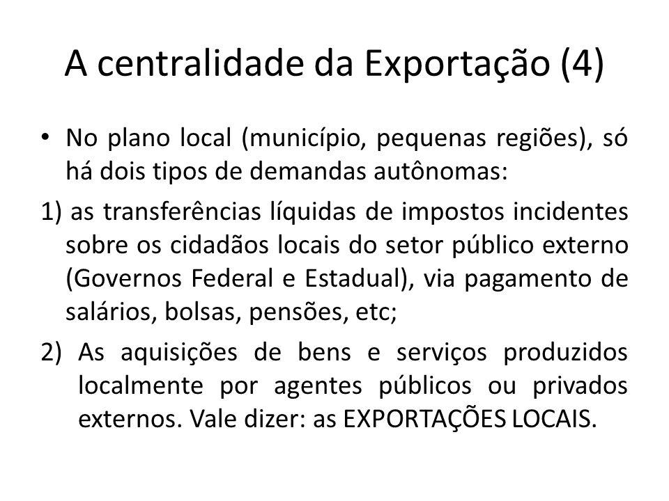 A centralidade da Exportação (4) No plano local (município, pequenas regiões), só há dois tipos de demandas autônomas: 1) as transferências líquidas d