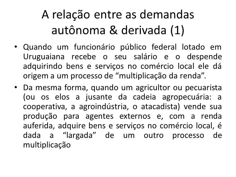 A relação entre as demandas autônoma & derivada (1) Quando um funcionário público federal lotado em Uruguaiana recebe o seu salário e o despende adqui