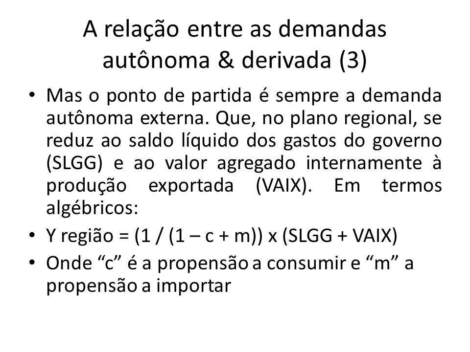 A relação entre as demandas autônoma & derivada (3) Mas o ponto de partida é sempre a demanda autônoma externa. Que, no plano regional, se reduz ao sa