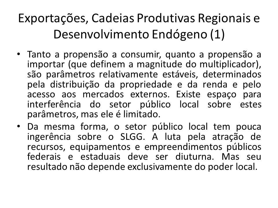Exportações, Cadeias Produtivas Regionais e Desenvolvimento Endógeno (1) Tanto a propensão a consumir, quanto a propensão a importar (que definem a ma