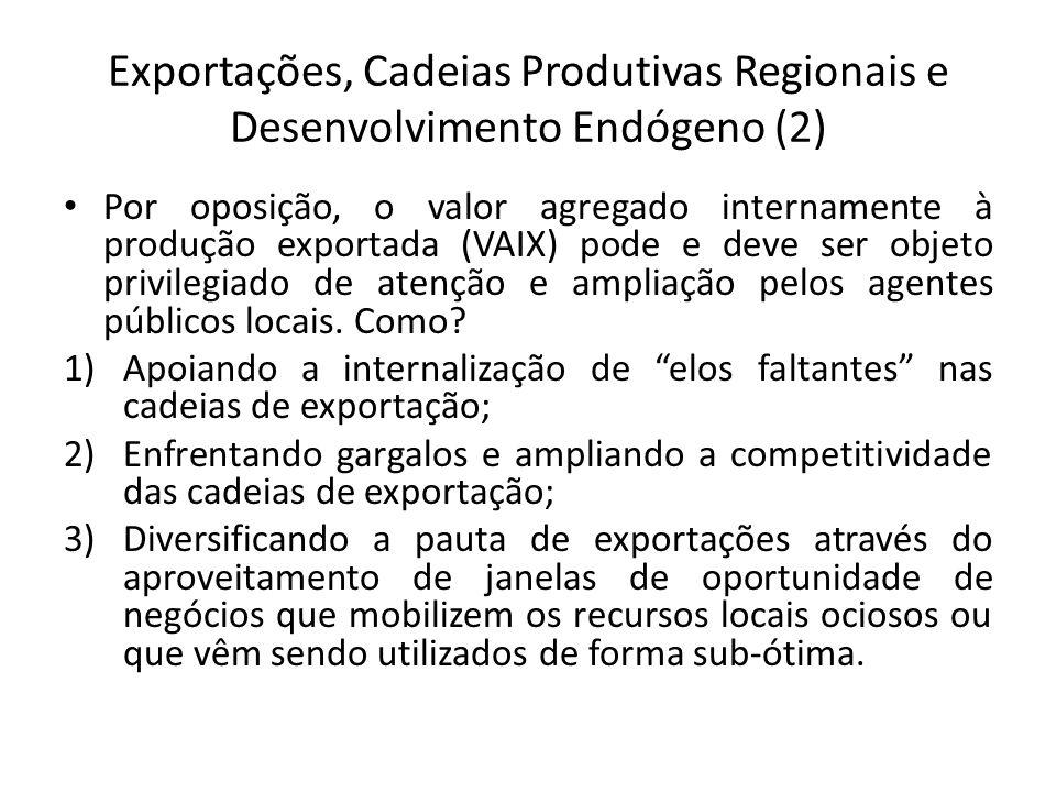 Exportações, Cadeias Produtivas Regionais e Desenvolvimento Endógeno (2) Por oposição, o valor agregado internamente à produção exportada (VAIX) pode