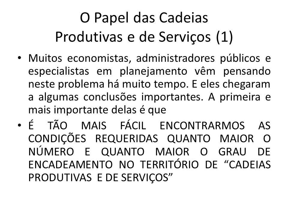 O Papel das Cadeias Produtivas e de Serviços (2) O QUE É UMA CADEIA PRODUTIVA?...