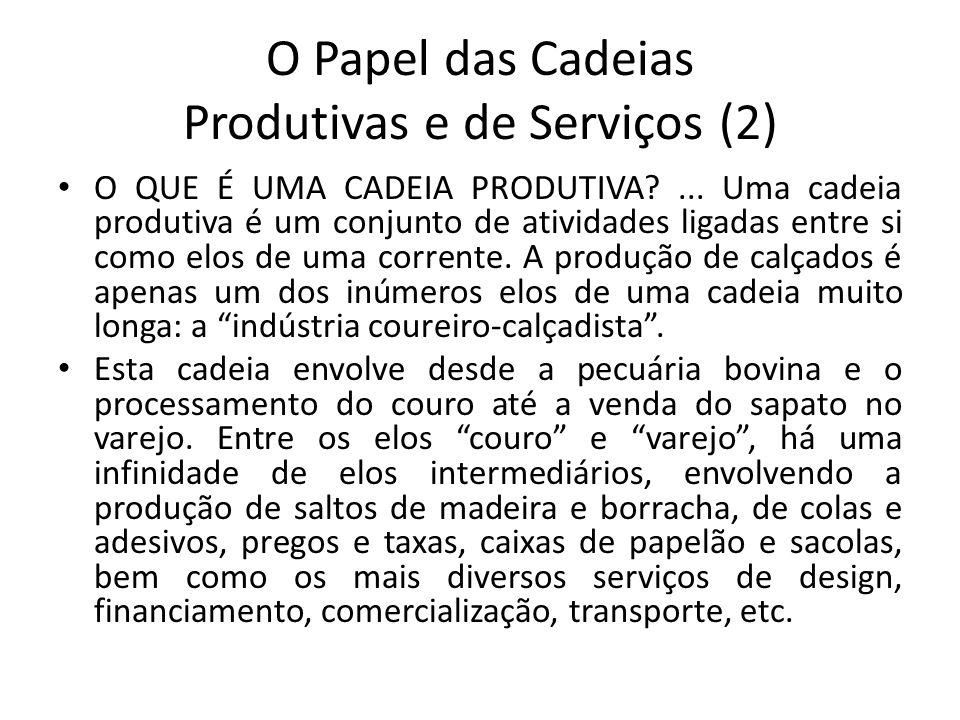 O Papel das Cadeias Produtivas e de Serviços (2) O QUE É UMA CADEIA PRODUTIVA?... Uma cadeia produtiva é um conjunto de atividades ligadas entre si co