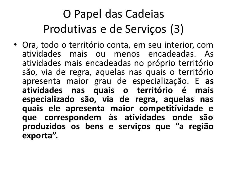 O Papel das Cadeias Produtivas e de Serviços (3) Ora, todo o território conta, em seu interior, com atividades mais ou menos encadeadas. As atividades