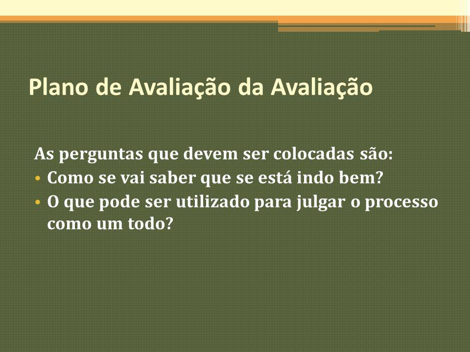 Plano de Avaliação da Avaliação As perguntas que devem ser colocadas são: Como se vai saber que se está indo bem? O que pode ser utilizado para julgar