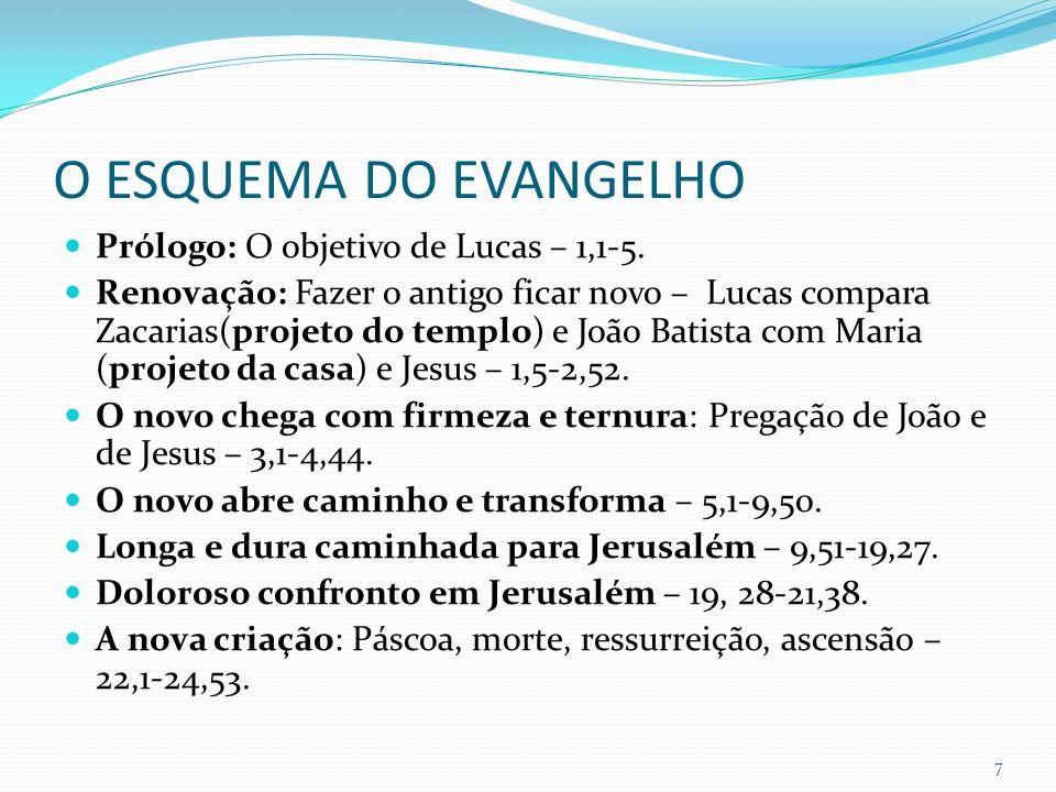 O ESQUEMA DO EVANGELHO Prólogo: O objetivo de Lucas – 1,1-5. Renovação: Fazer o antigo ficar novo – Lucas compara Zacarias(projeto do templo) e João B