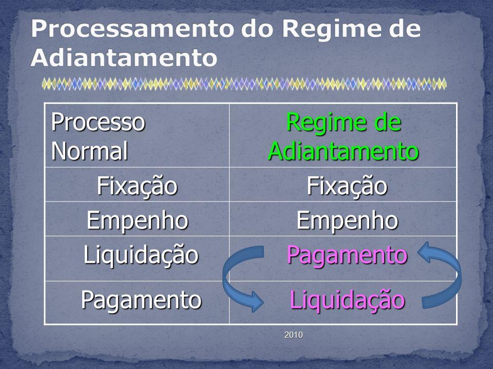 Processo Normal Regime de Adiantamento Fixação Fixação Fixação Empenho Empenho Empenho Liquidação Liquidação Pagamento Pagamento Liquidação Liquidação 2010