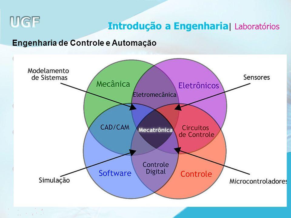Engenharia de Controle e Automação Baseia-se na modelagem matemática de sistemas, analisando o seu comportamento dinâmico, e usando a teoria de contro