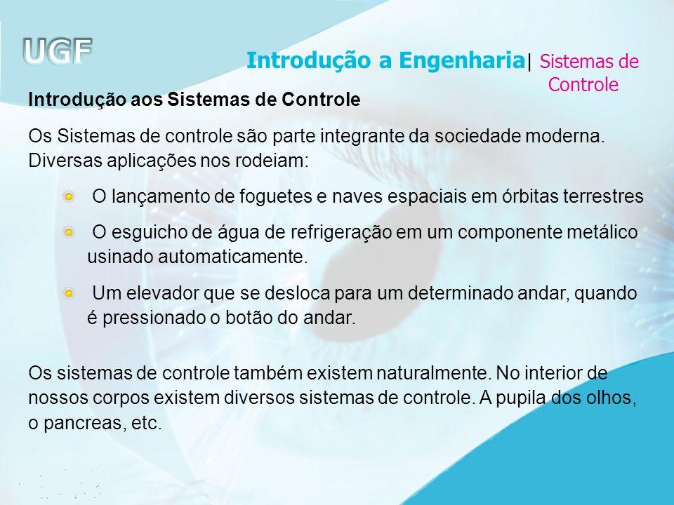 Introdução aos Sistemas de Controle Os Sistemas de controle são parte integrante da sociedade moderna. Diversas aplicações nos rodeiam: O lançamento d