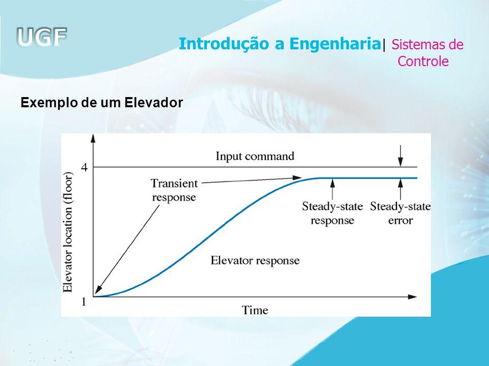 Exemplo de um Elevador Introdução a Engenharia | Sistemas de Controle