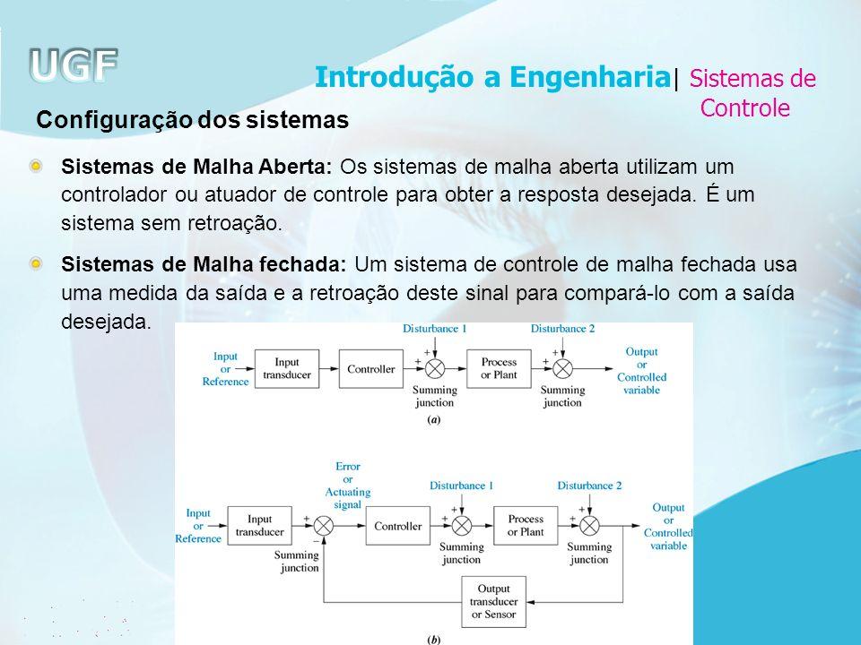 Configuração dos sistemas Introdução a Engenharia | Sistemas de Controle Sistemas de Malha Aberta: Os sistemas de malha aberta utilizam um controlador