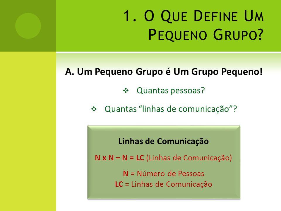 1. O Q UE D EFINE U M P EQUENO G RUPO ? A. Um Pequeno Grupo é Um Grupo Pequeno! Quantas pessoas? Quantas linhas de comunicação? Linhas de Comunicação