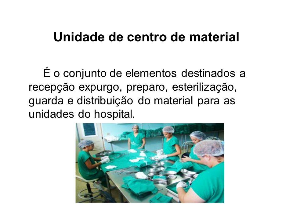 Unidade de centro de material É o conjunto de elementos destinados a recepção expurgo, preparo, esterilização, guarda e distribuição do material para