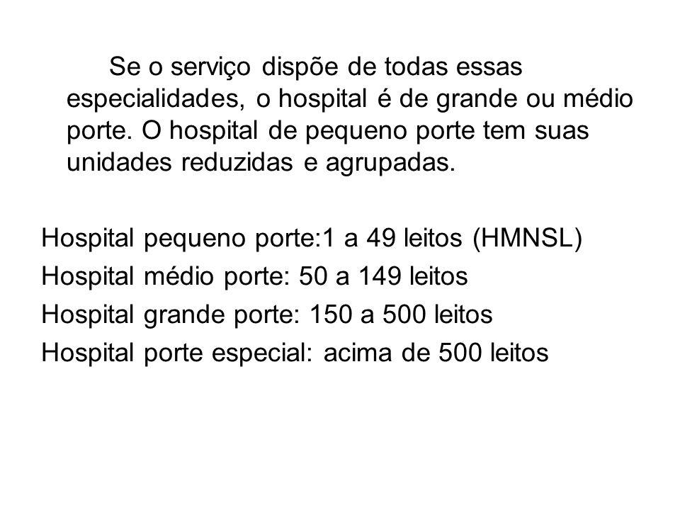 Se o serviço dispõe de todas essas especialidades, o hospital é de grande ou médio porte. O hospital de pequeno porte tem suas unidades reduzidas e ag