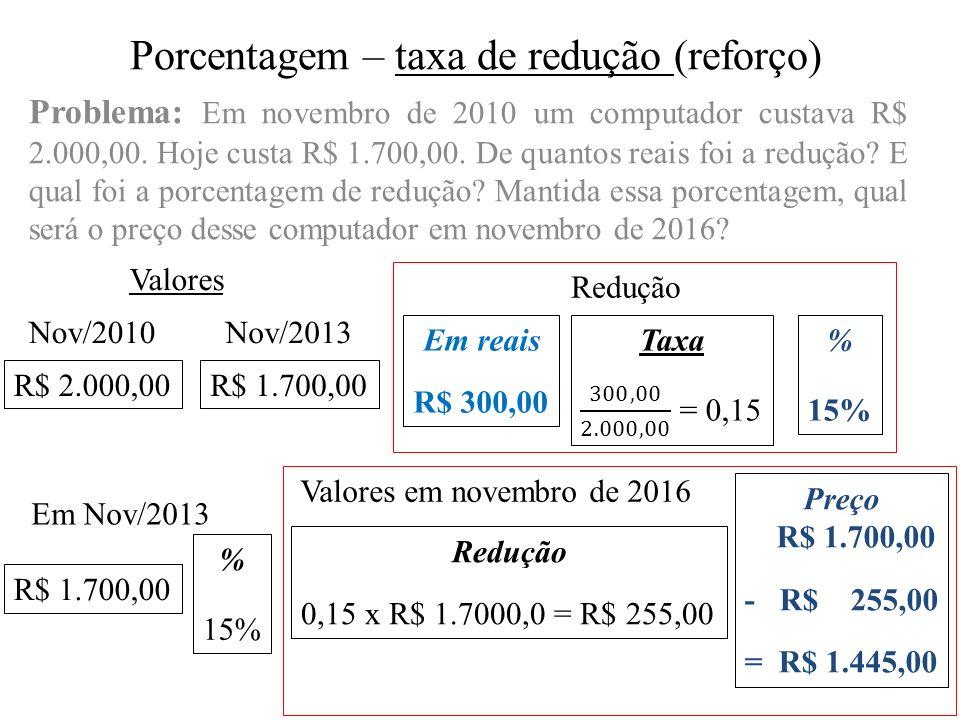 Porcentagem – taxa de redução (reforço) Problema: Em novembro de 2010 um computador custava R$ 2.000,00.