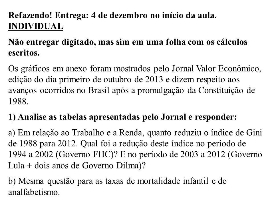 c) Qual foi a taxa de expansão do esgotamento sanitário no período de 1988 a 2012.