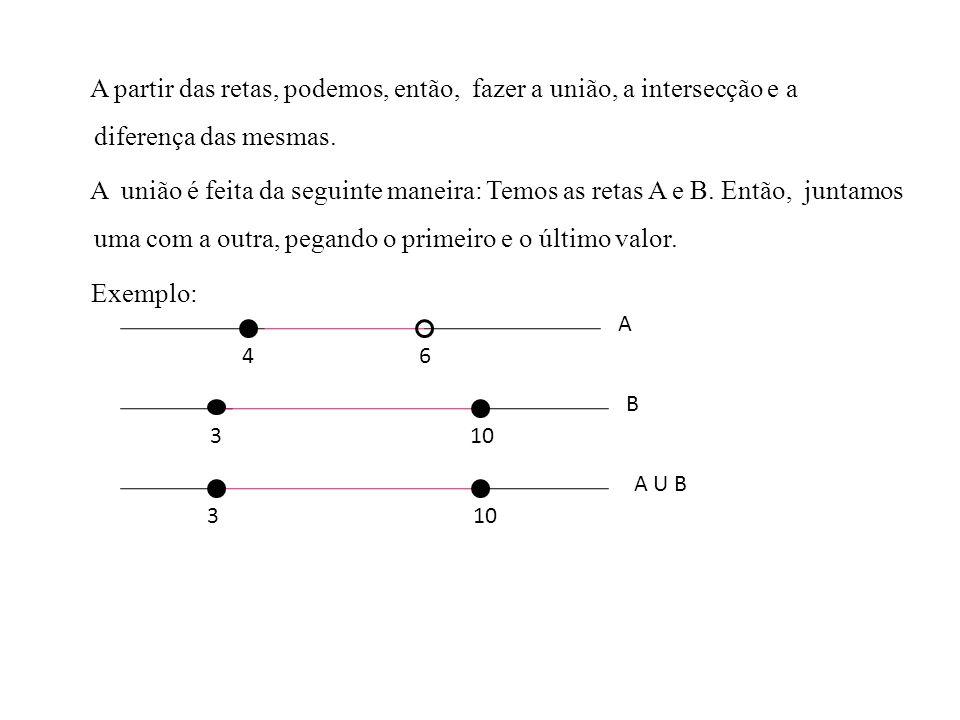 A partir das retas, podemos, então, fazer a união, a intersecção e a diferença das mesmas. A união é feita da seguinte maneira: Temos as retas A e B.