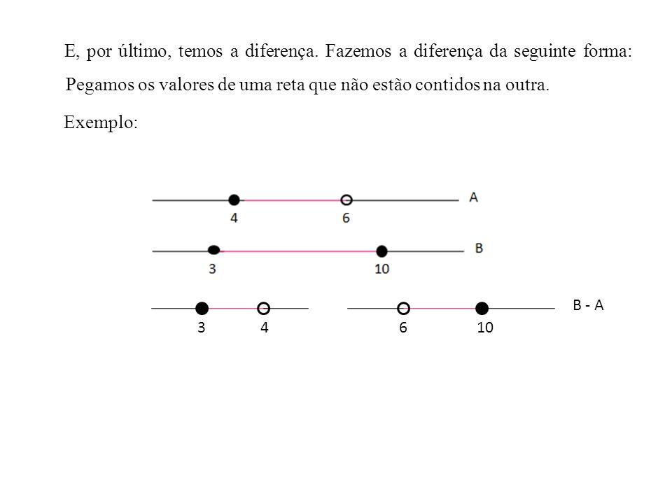 E, por último, temos a diferença. Fazemos a diferença da seguinte forma: Pegamos os valores de uma reta que não estão contidos na outra. Exemplo: 3 46