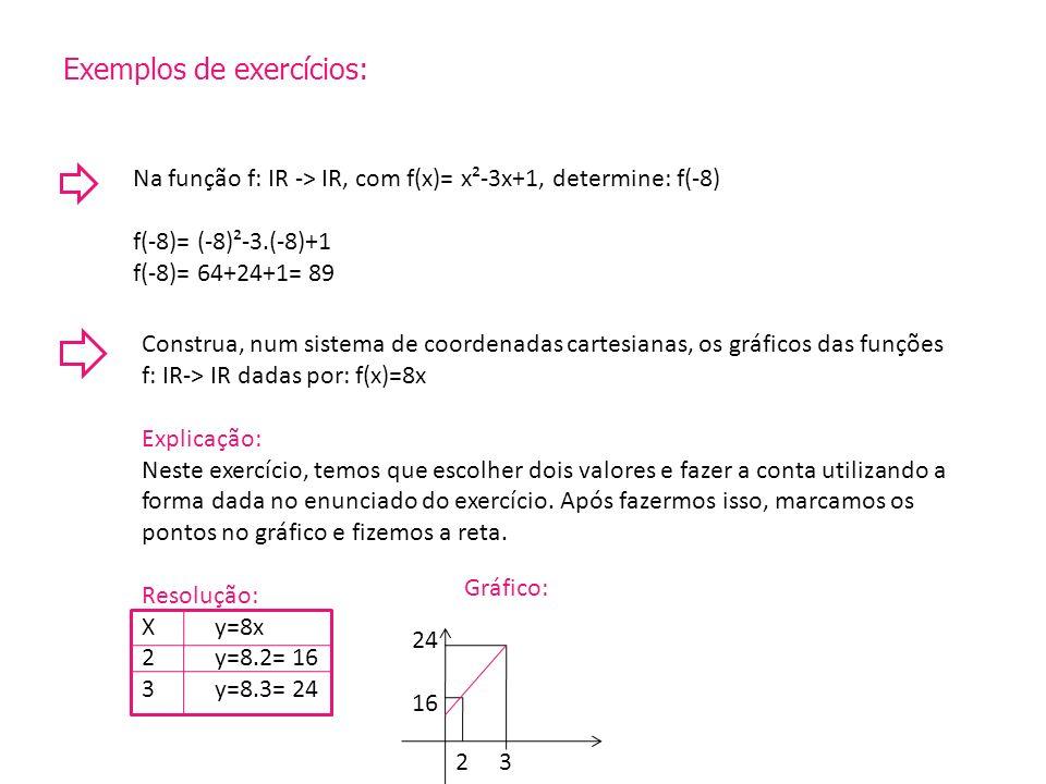 Exemplos de exercícios: Na função f: IR -> IR, com f(x)= x²-3x+1, determine: f(-8) f(-8)= (-8)²-3.(-8)+1 f(-8)= 64+24+1= 89 Construa, num sistema de c