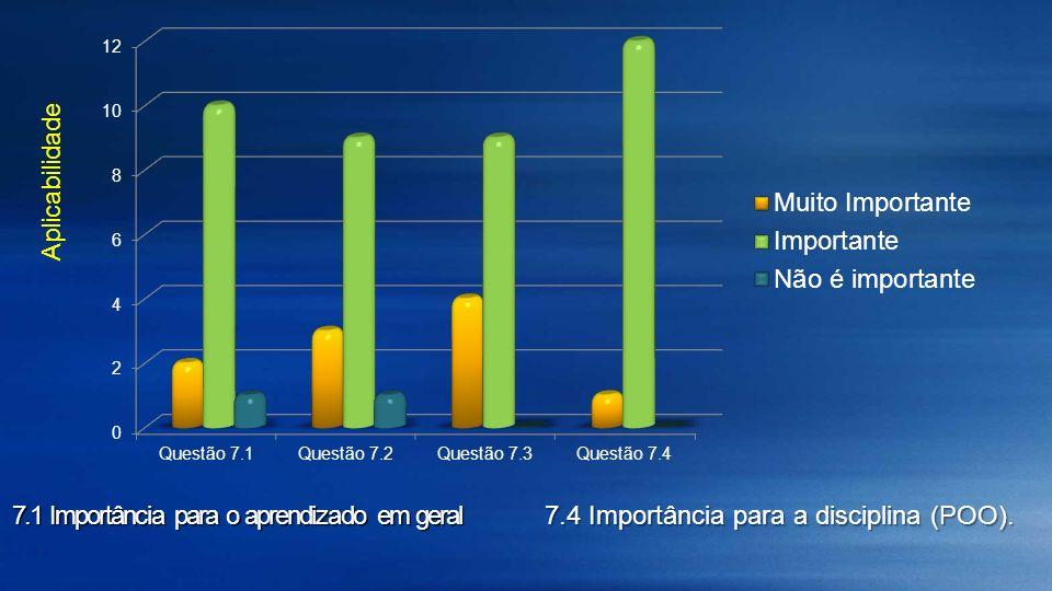 7.1 Importância para o aprendizado em geral 7.4 Importância para a disciplina (POO). Aplicabilidade