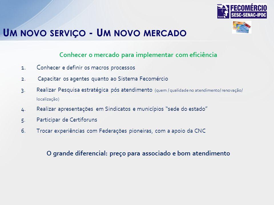 U M NOVO SERVIÇO - U M NOVO MERCADO Conhecer o mercado para implementar com eficiência 1.C onhecer e definir os macros processos 2.