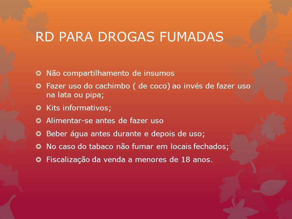 RD PARA DROGAS FUMADAS Não compartilhamento de insumos Fazer uso do cachimbo ( de coco) ao invés de fazer uso na lata ou pipa; Kits informativos; Alim