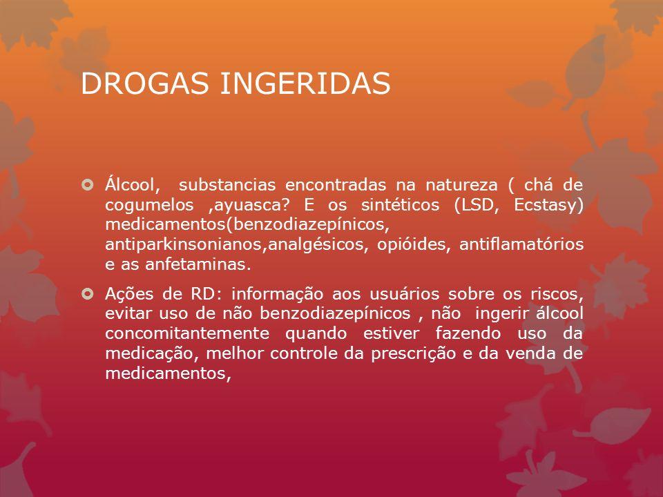 DROGAS INGERIDAS Álcool, substancias encontradas na natureza ( chá de cogumelos,ayuasca? E os sintéticos (LSD, Ecstasy) medicamentos(benzodiazepínicos