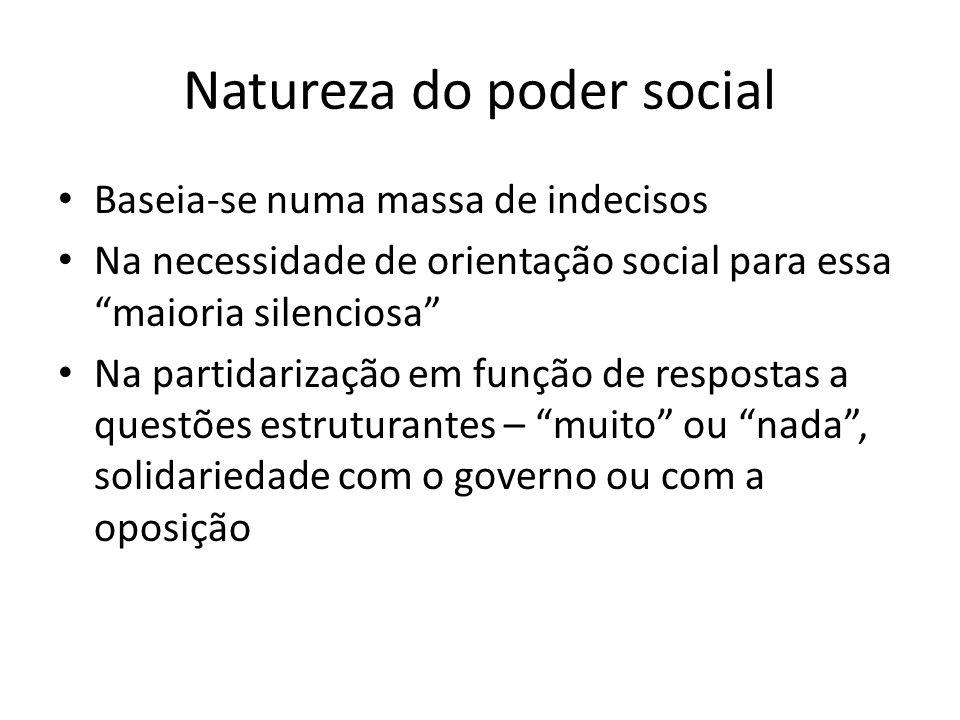Natureza do poder social Baseia-se numa massa de indecisos Na necessidade de orientação social para essa maioria silenciosa Na partidarização em funçã