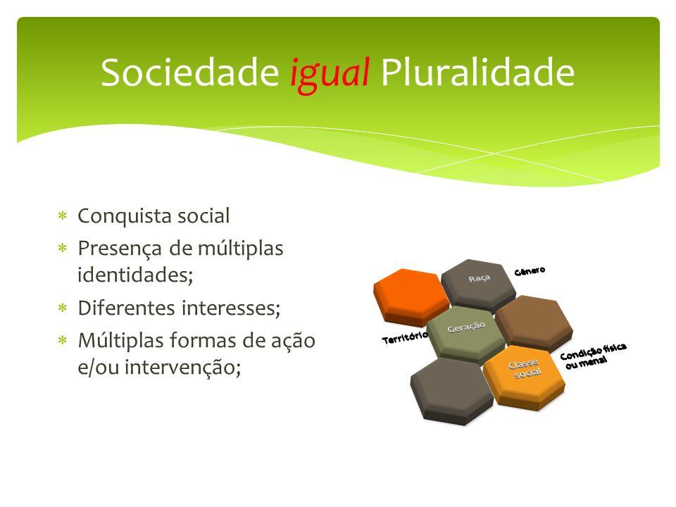 Sociedade igual Pluralidade Conquista social Presença de múltiplas identidades; Diferentes interesses; Múltiplas formas de ação e/ou intervenção;