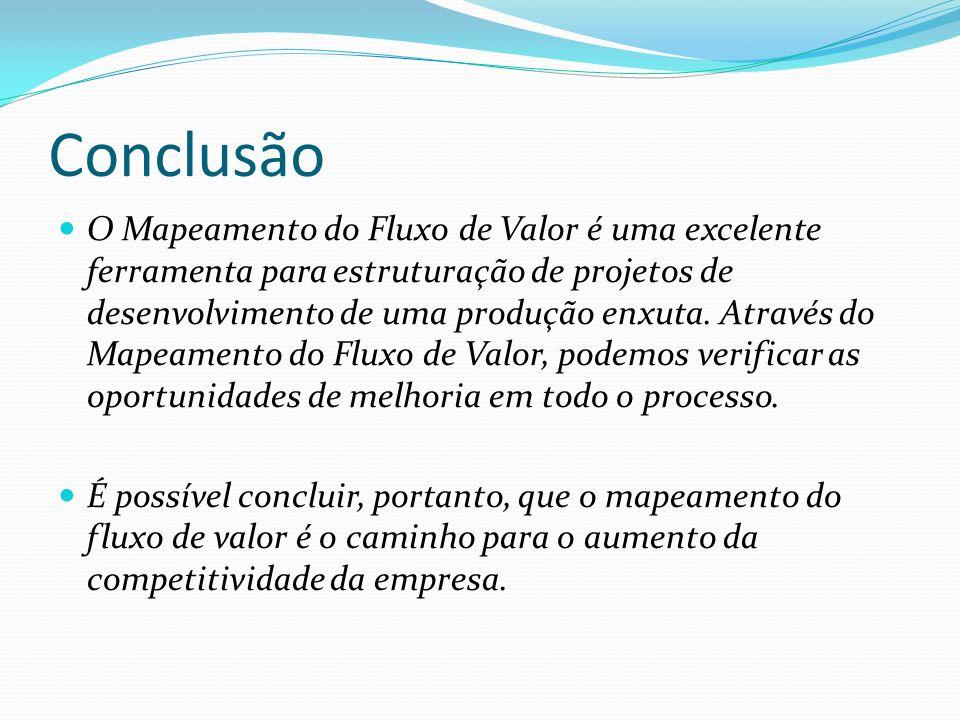 Conclusão O Mapeamento do Fluxo de Valor é uma excelente ferramenta para estruturação de projetos de desenvolvimento de uma produção enxuta. Através d