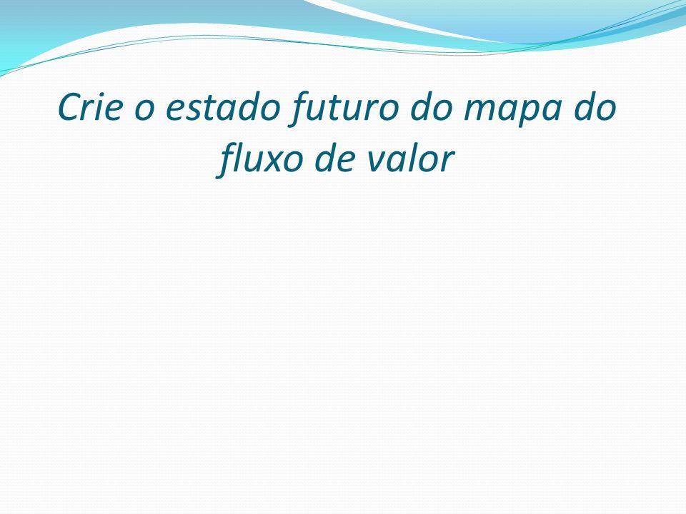 Crie o estado futuro do mapa do fluxo de valor