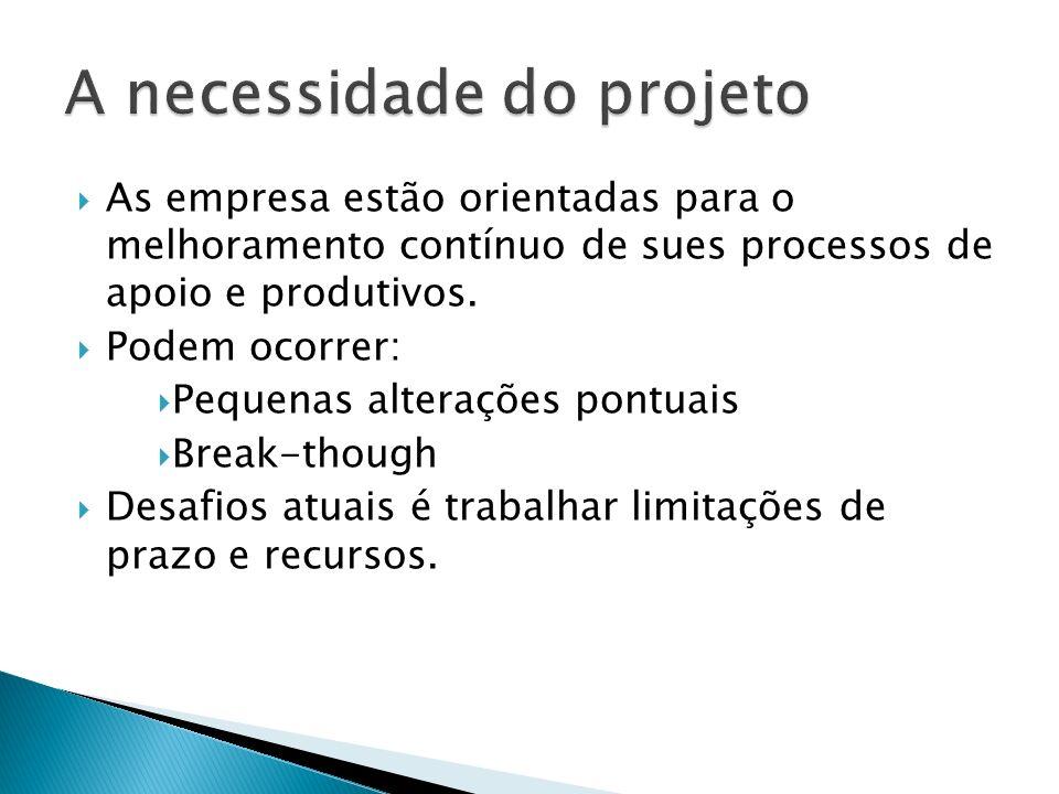 As empresa estão orientadas para o melhoramento contínuo de sues processos de apoio e produtivos. Podem ocorrer: Pequenas alterações pontuais Break-th