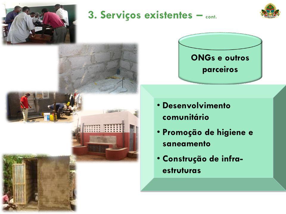 ONGs e outros parceiros Desenvolvimento comunitário Promoção de higiene e saneamento Construção de infra- estruturas Desenvolvimento comunitário Promo