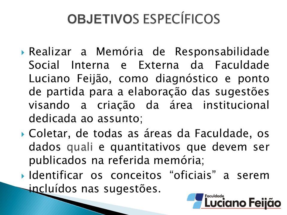 Realizar a Memória de Responsabilidade Social Interna e Externa da Faculdade Luciano Feijão, como diagnóstico e ponto de partida para a elaboração das