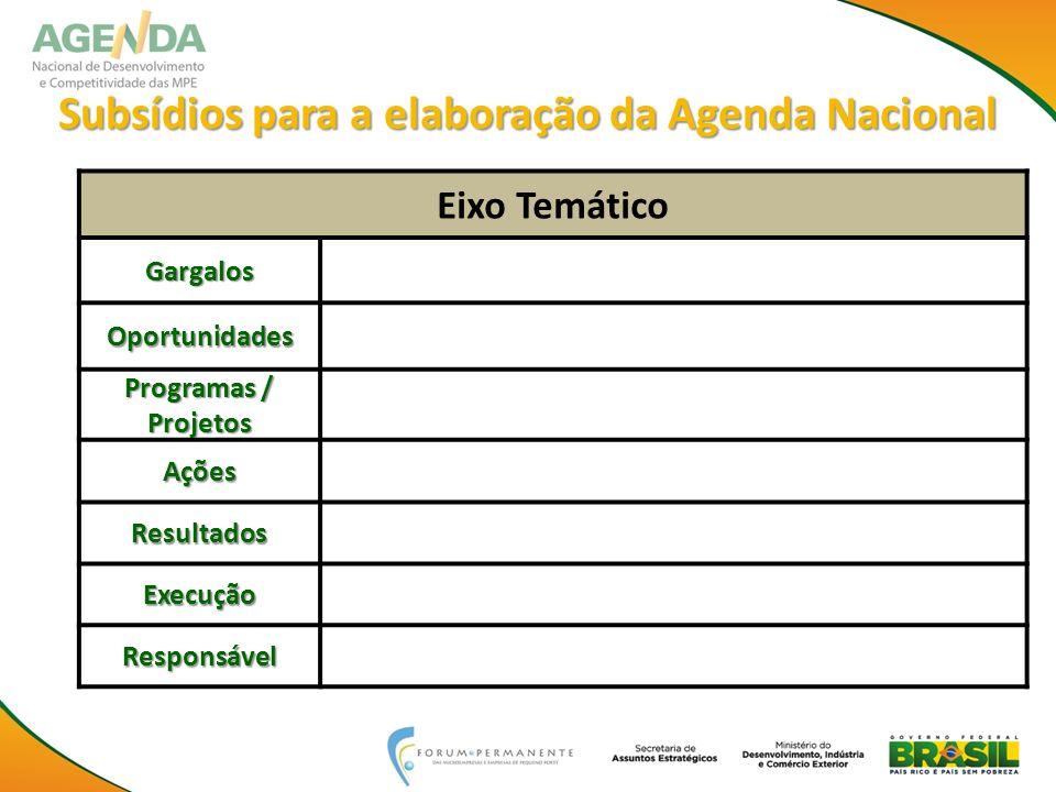 Subsídios para a elaboração da Agenda Nacional Eixo Temático Gargalos Oportunidades Programas / Projetos Ações Resultados Execução Responsável