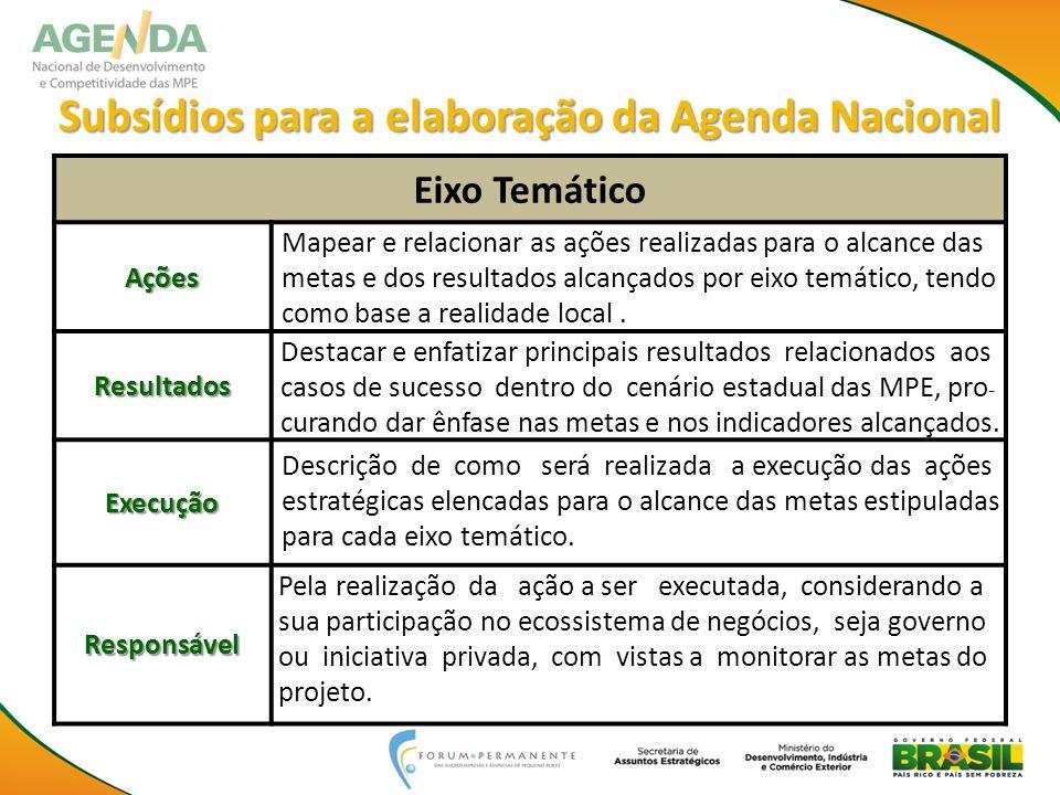 Subsídios para a elaboração da Agenda Nacional Eixo Temático Ações Resultados Execução Responsável Mapear e relacionar as ações realizadas para o alca