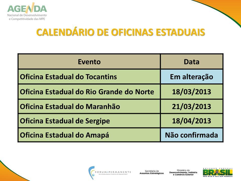 CALENDÁRIO DE OFICINAS ESTADUAIS EventoData Oficina Estadual do TocantinsEm alteração Oficina Estadual do Rio Grande do Norte18/03/2013 Oficina Estadual do Maranhão21/03/2013 Oficina Estadual de Sergipe18/04/2013 Oficina Estadual do AmapáNão confirmada