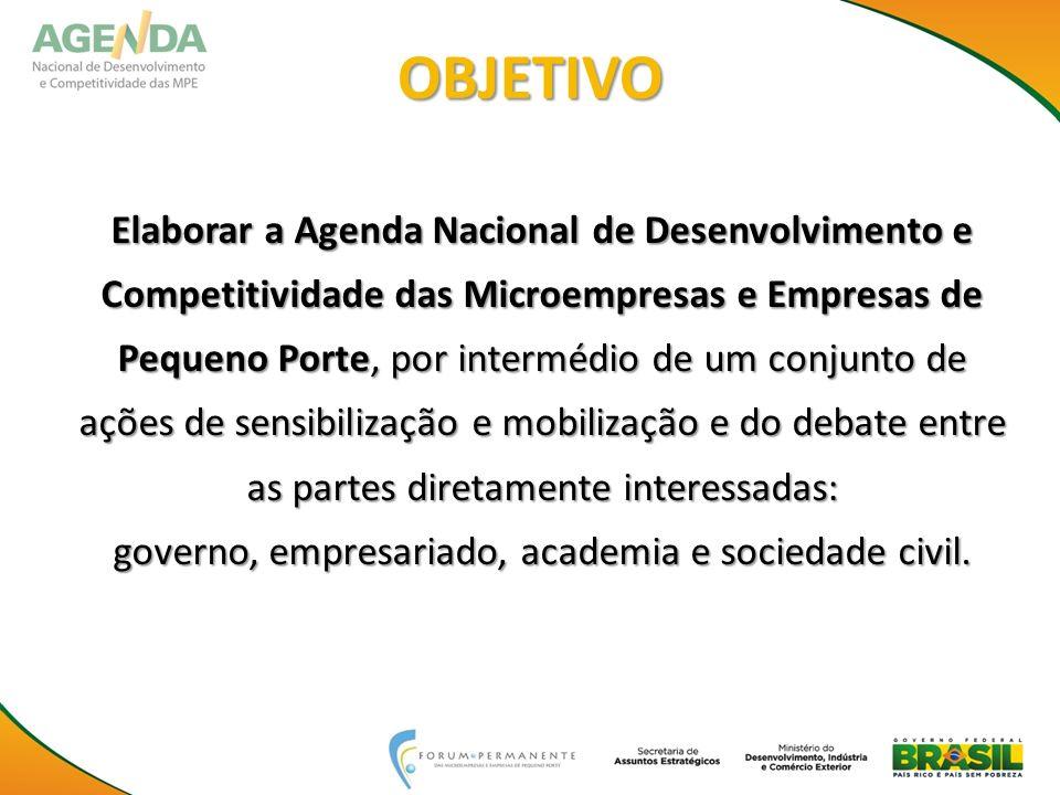 OBJETIVO Elaborar a Agenda Nacional de Desenvolvimento e Competitividade das Microempresas e Empresas de Pequeno Porte, por intermédio de um conjunto