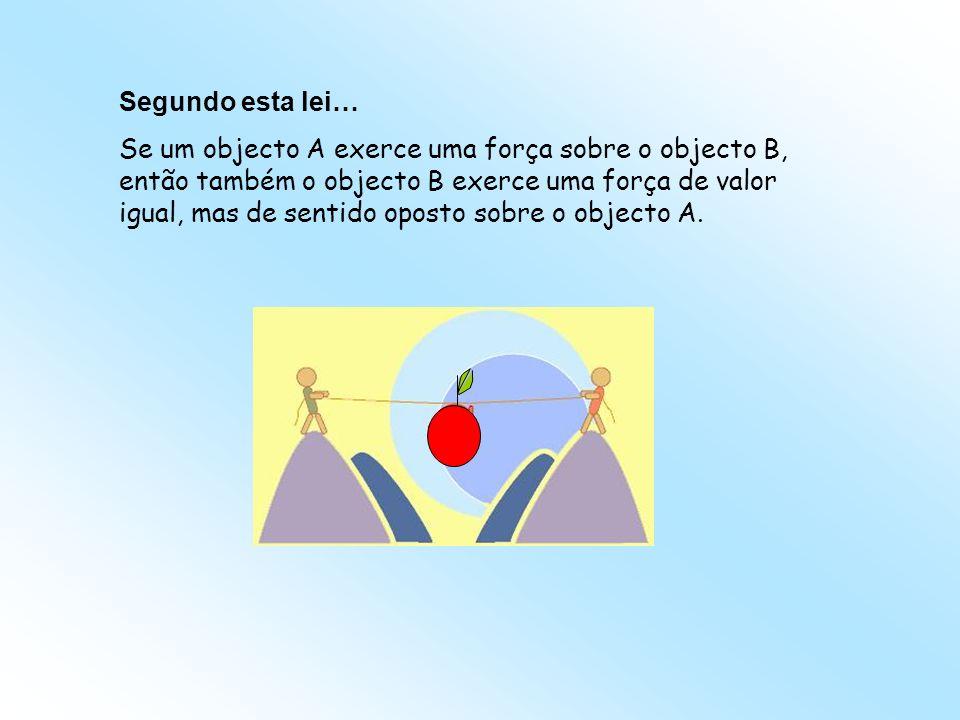 Segundo esta lei… Se um objecto A exerce uma força sobre o objecto B, então também o objecto B exerce uma força de valor igual, mas de sentido oposto sobre o objecto A.