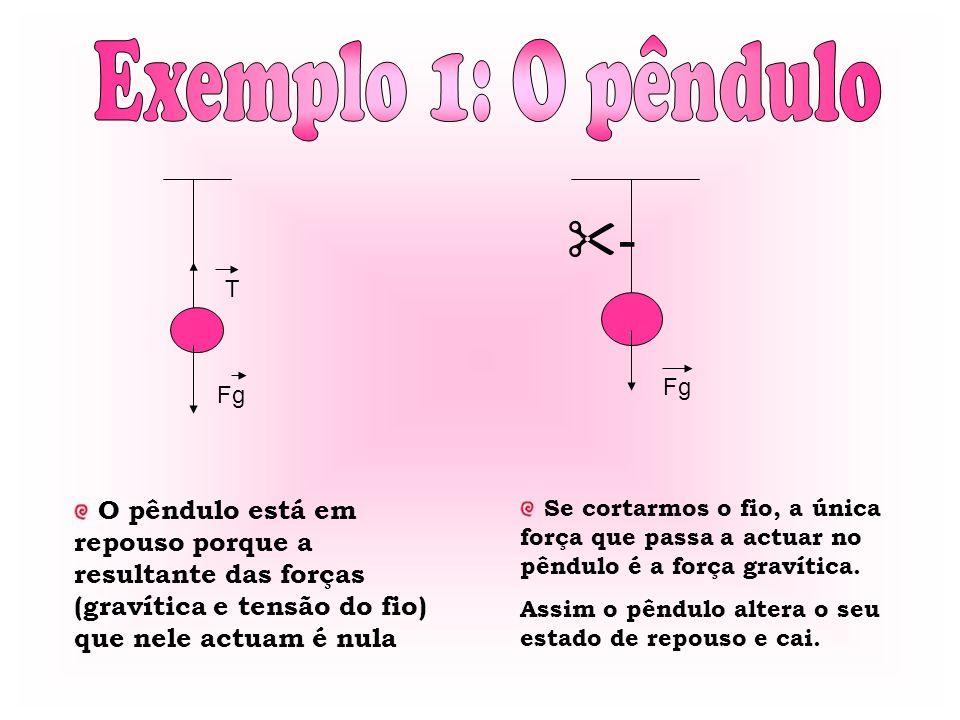 T Fg O pêndulo está em repouso porque a resultante das forças (gravítica e tensão do fio) que nele actuam é nula - Fg Se cortarmos o fio, a única força que passa a actuar no pêndulo é a força gravítica.